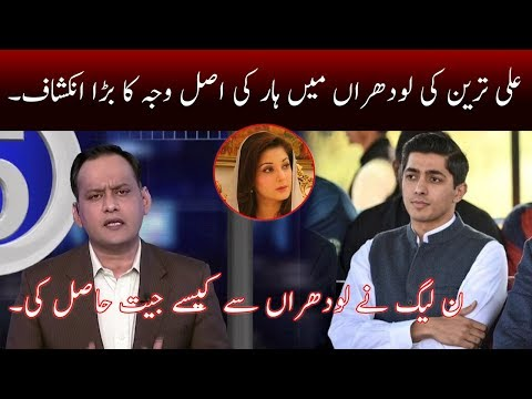 How PML-N Wins NA-154 by-Election ? Neo @ 5   13 February 2018   Neo News