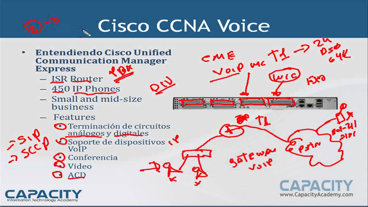 94dde808f531 Curso Cisco CCNA Voice - Arquitectura de Cisco Unified Communication  Manager - Capacity - 1 3