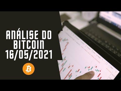 Análise do Bitcoin, medo e atualização da BakeryToken  - 16/05/21