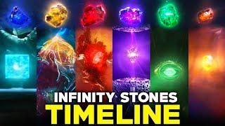 Infinity Stones TIMELINE in Marvel Cinematic Universe (தமிழ்)