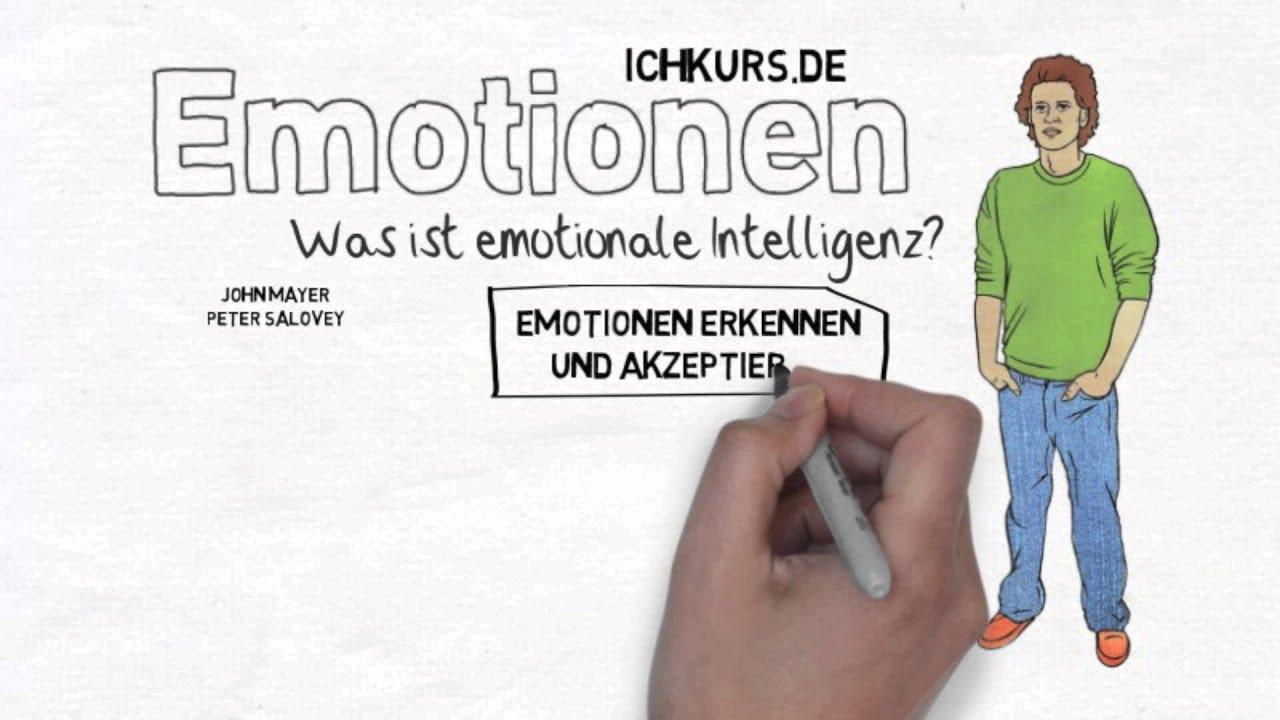 Emotionen Erkennen