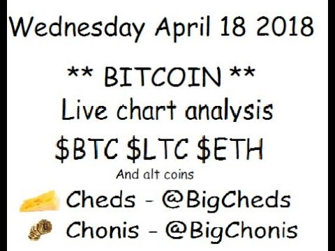 Bitcoin - Live Analysis $BTC #bitcoin $LTC #Litecoin $ETH #ethereum 4/18/18
