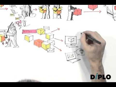 Internet Governance Lite - DNSSEC