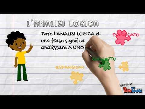 Analisi logica: i complementiиз YouTube · Длительность: 6 мин3 с