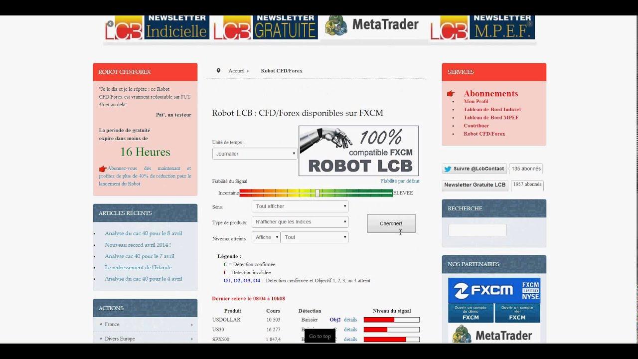 strategi perdagangan opsi robot fxcm