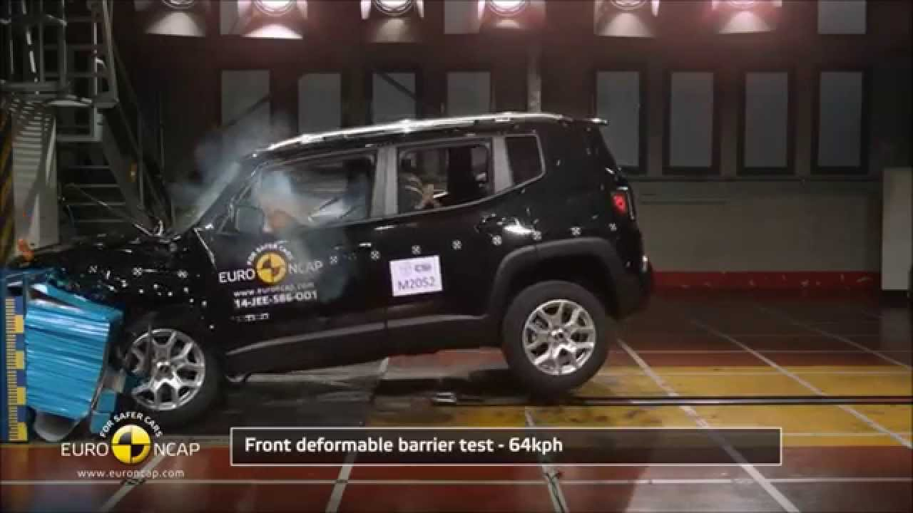 jeep renegade euro ncap crash test aeb test how to modification great cars. Black Bedroom Furniture Sets. Home Design Ideas