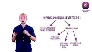 Видеоурок 4. Система нормативных правовых актов о выборах