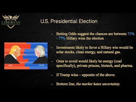 Election 2016, The Stock Market, Bonds, Gold, Commodities, Rates, and The Fed - October 7, 2016