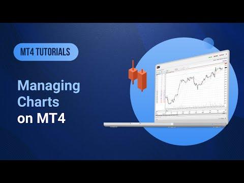 xm.com---mt4-tutorials---managing-charts-on-mt4