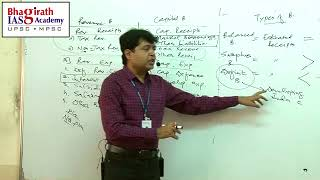 UPSC Lecture Series By Ranjan Kolambe Sir Part - 8 Subject : Government Budgeting,
