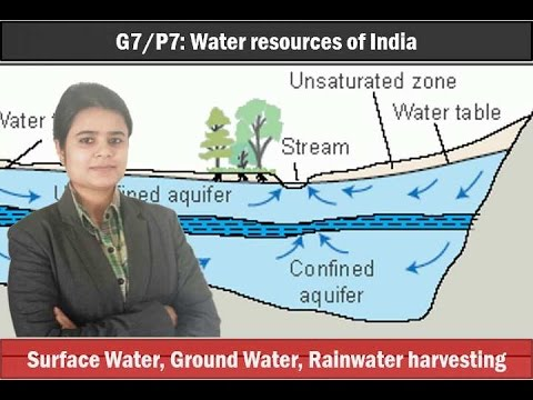 G7/P7: Indian Ground water resources & Surface water resources