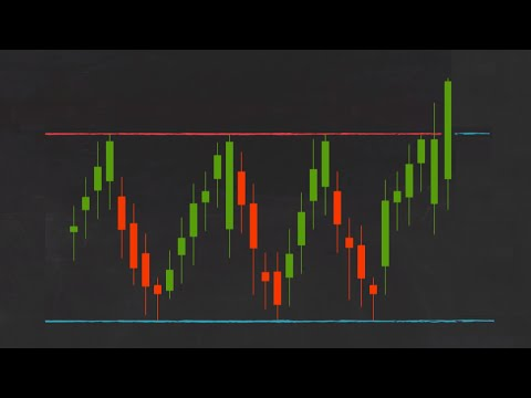 Trading 212 Trading Strategies: How to Trade Breakouts