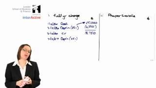 acca f3 depreciation part 2