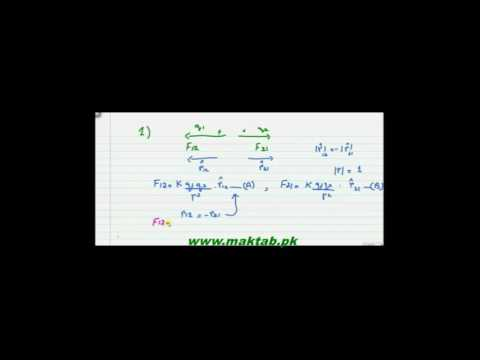FSc Physics Book2, CH 12, LEC 3: Coulomb's Law