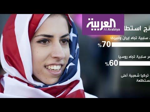 استطلاع معهد بيو.. الغالبية تؤيد السعودية