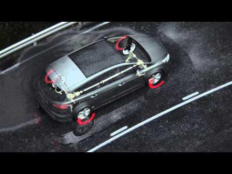 Ford S-MAX Intelligent All-Wheel Drive