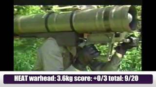 top 8 Anti tank guided missile