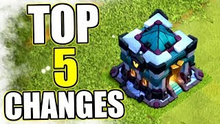 TOP 5 CHANGES AT TOWN HALL 13..............TH13 PREDICTION!