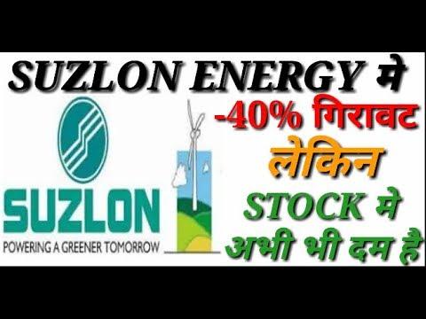 SUZLON ENERGY -40% गिरावट लेकिन STOCK मे अभी भी दम है  share market news 