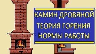 КАМИН ДРОВЯНОЙ ТЕОРИЯ ГОРЕНИЯ  / КАК РАБОТАЕТ КАМИН /  ПРАВИЛА КАМИНА
