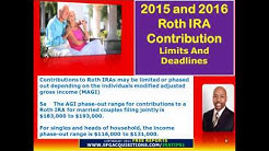 2015 and 2016 Roth IRA Contribution Limits