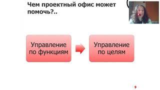 Вебинара для проектных офисов ПРАКТИКА УПРАВЛЕНИЯ ПРОЕКТАМИ В ОРГАНАХ ВЛАСТИ