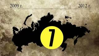 Российская армия.Возрождение военной мощи РОССИИ! Россия на пути возрождения!(, 2016-01-28T17:18:22.000Z)
