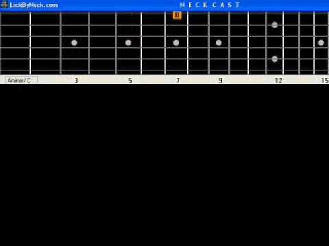 Teenage Dirtbag Wheatus B A S I C Guitar Lesson Fingerstyle Solo ...