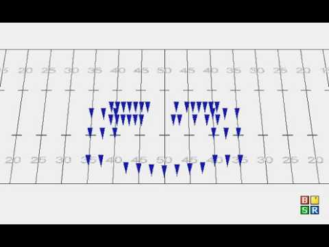 Small Size Band Accent Music Concepts Drill Sample