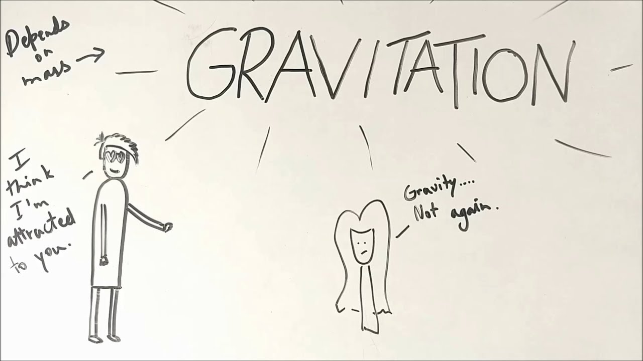 Gravitation - ep01 - BKP   CBSE CLASS 9 physics chapter 10 full explanation  in hindi and numericals