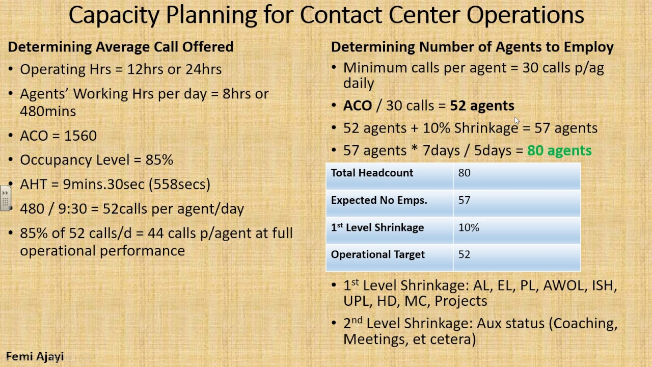 How to calculate number of agents required in Contact Center