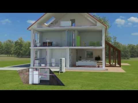 ecodan hydrobox pompes chaleur air eau mitsubishi electric youtube. Black Bedroom Furniture Sets. Home Design Ideas