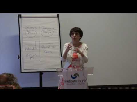 MasterClass Inteligencia Emocional  y Comunicación No Verbal   Personalidad, Carácter y Temperamen