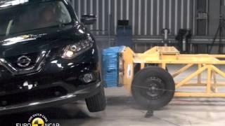 Euro NCAP Crash Test of Nissan X-Trail 2014