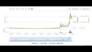 Interessante Kryptoinvestments für 2018 (Das schaue ich mir selber an!)