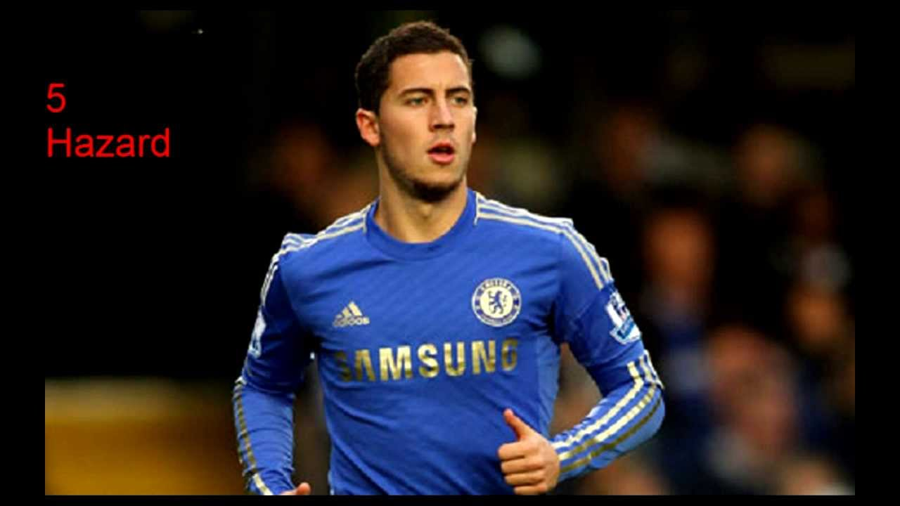 Top 10 Players Football Young Talents 2013
