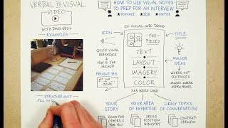 How To Use Visual Notes To Prepare For An Interview