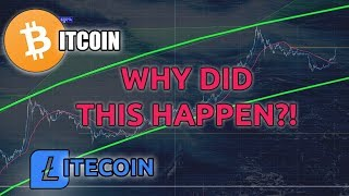WHY IS BITCOIN & LITECOIN GOING UP? | Are BTC Bulls Here To Stay?