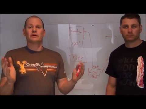Property investing: structuring your finance to include buffers – Property WOD |Ep. 73|