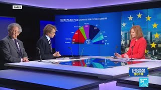 European Elections: seat projections show much more divided Parliament