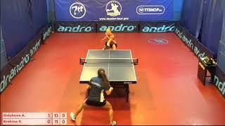 Настольный теннис матч 221018 5  Голубева Анастасия  Крекина Светлана