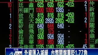 兆豐金案拖累 台股重挫失守9千大關