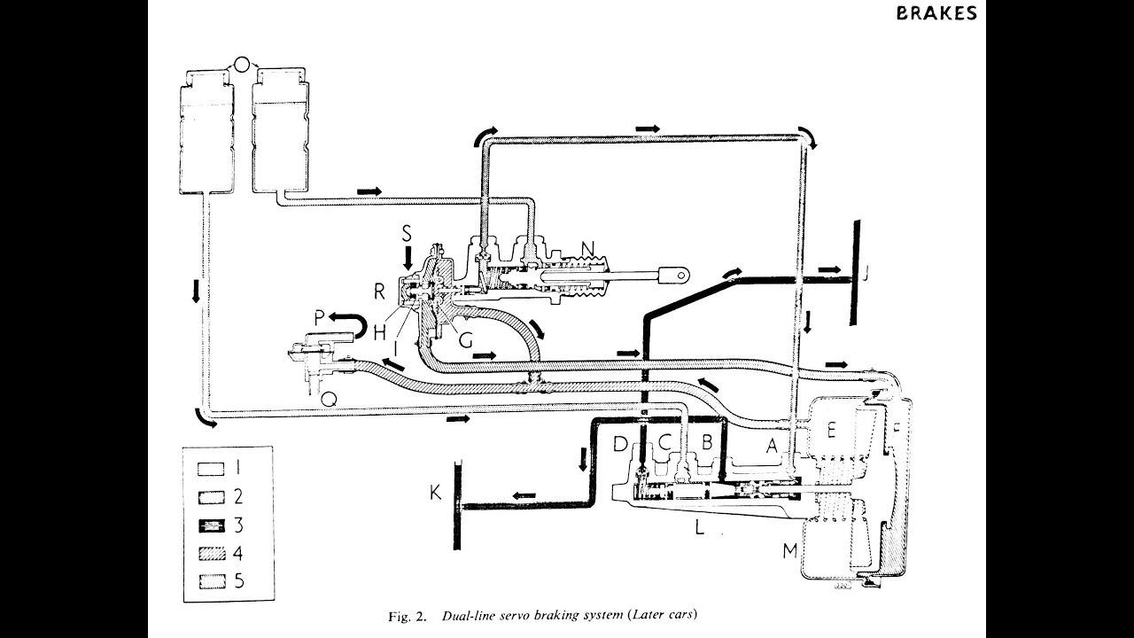 WIRING DIAGRAM JAGUAR XJ6 SERIES 1 - Auto Electrical Wiring ... on