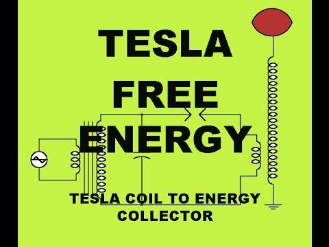 TESLA FREE ENERGY - RADIANT GENERATOR Plans - Bendini ...
