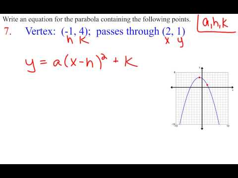 6 6c Writing The Equation For A Parabola In Vertex Form Youtube