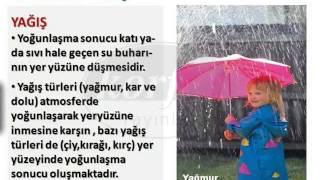 Nem ve Yağış