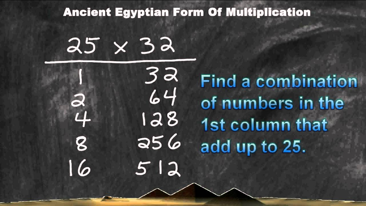 Ancient Egyptian Form Of Multiplication