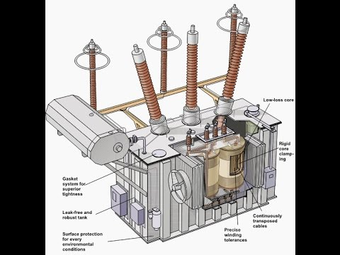 Electrical Transformer Tutorial Youtube