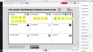 #2.3 SPORT EXPERIENCE DESIGN - ACTIVITY 1 - THE 'GAME PLAN' CANVAS