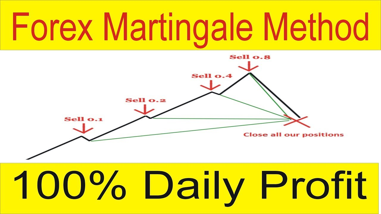 Martingale strategy forex calculator